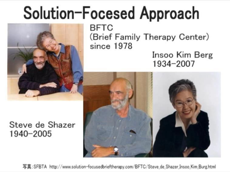 成立過程を知ることでSFBTへの理解が深まる