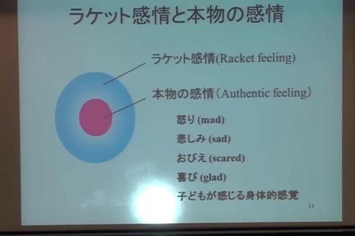 本物の感情はラケット感情によってコーティングされている